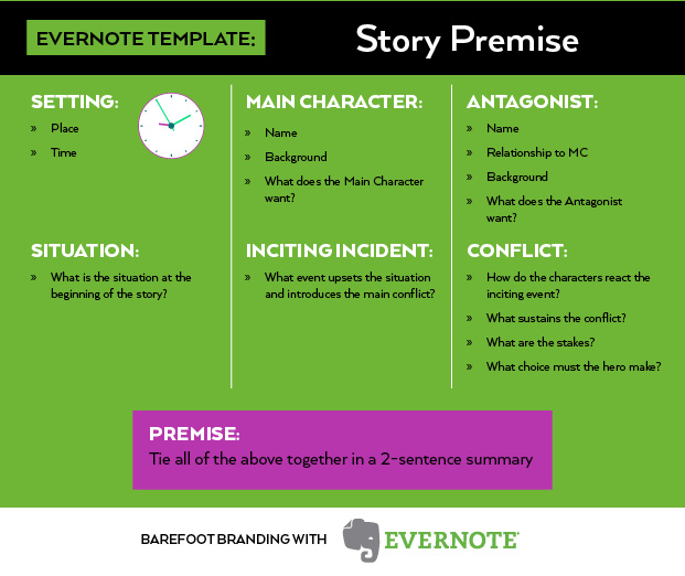 Evernote template story premise