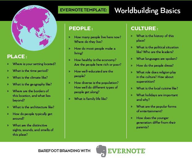 Evernote template world building basics