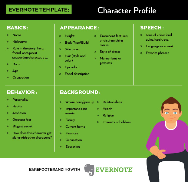 Evernote template character profile