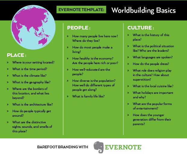 Evernote template world building basics